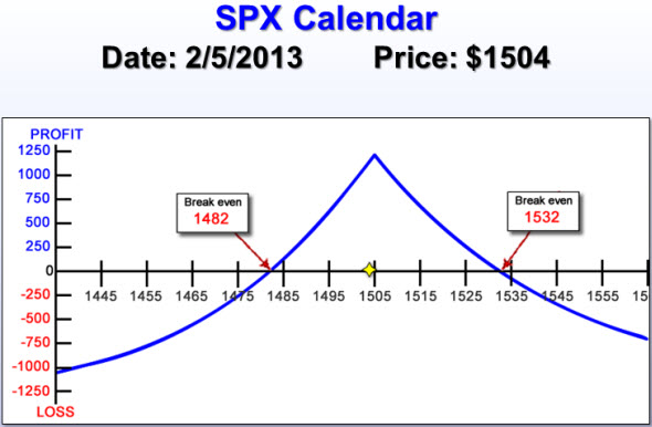SPX Calendar