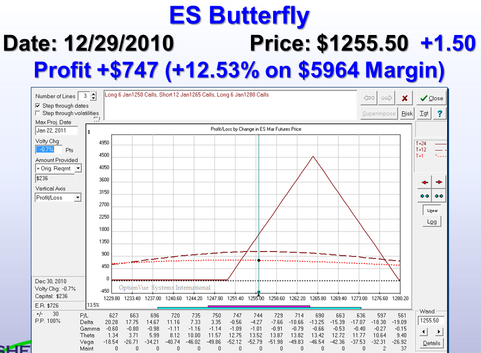ES Risk Chart